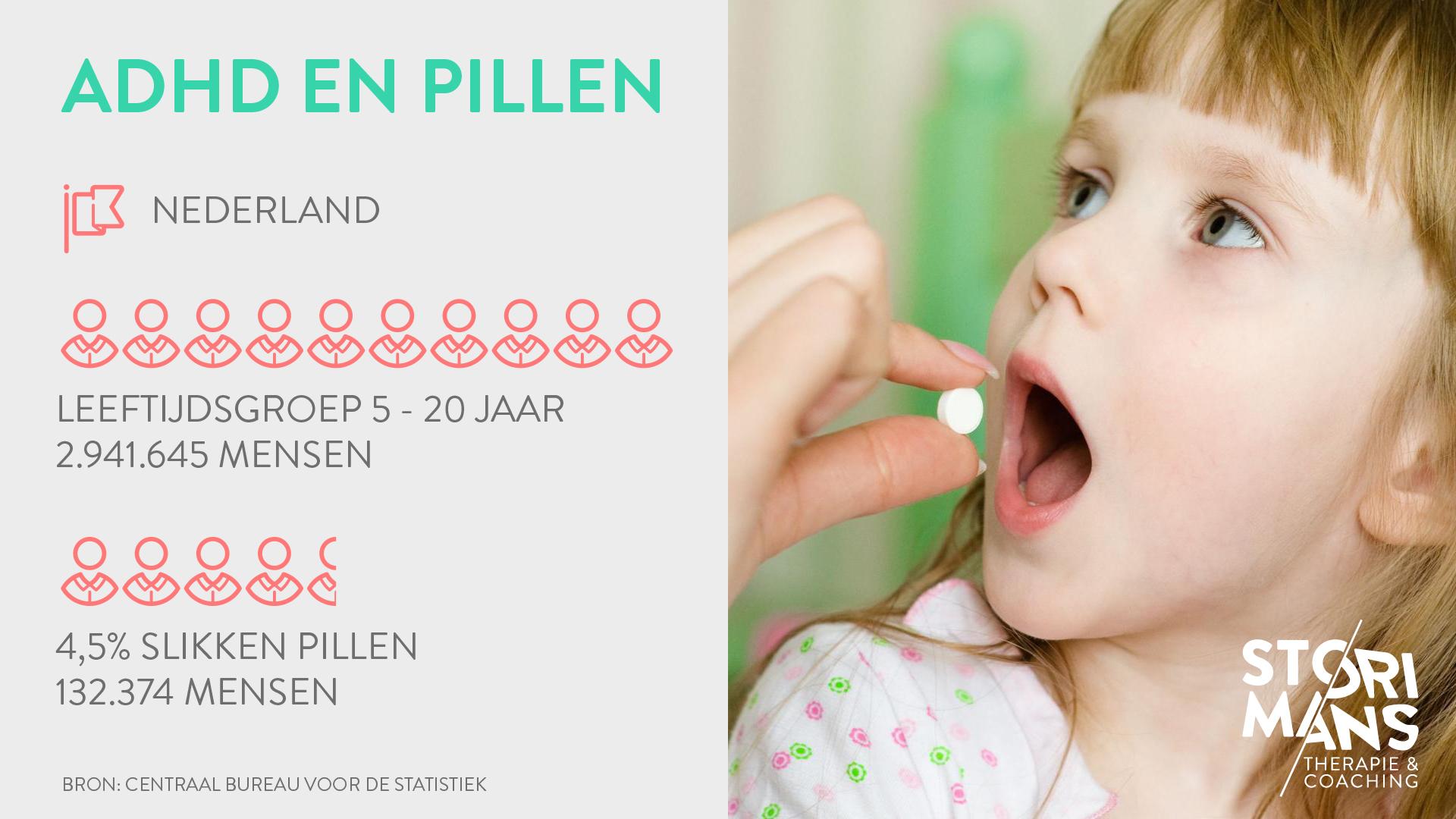 Cijfers pillen of chillen | Storimans Therapie